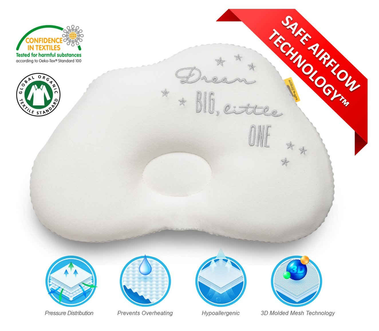 Baby Pillow for Flat Head  Newborn or Infant   Soft Organic Cotton Breathable Washable Hypoallergenic   Head Shaping and Neck Support   Premium Baby Shower Gift