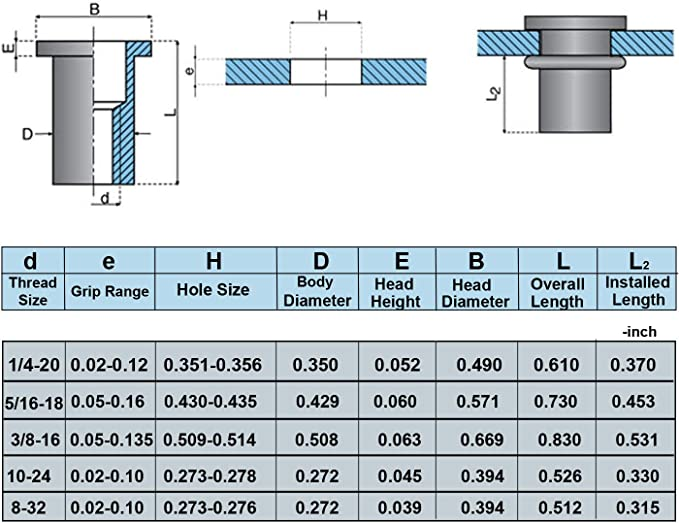 environ 30.48 cm long A2 All-Filetage Quantité 1 objet 8 UNF inoxydable rivets X 12 in