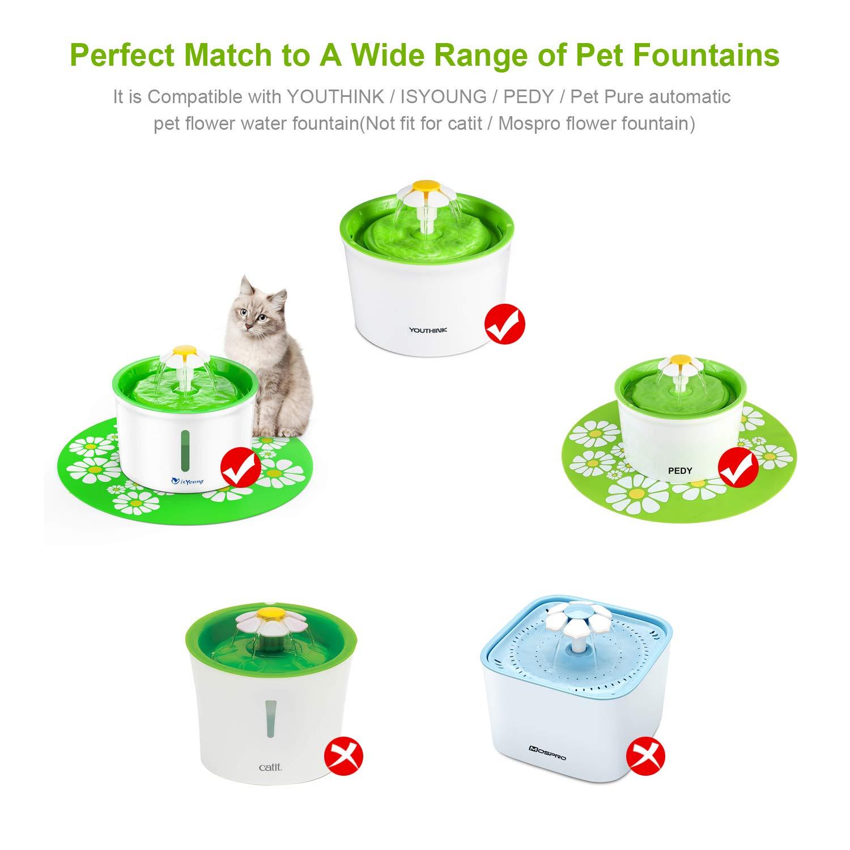 Amazon.com: Filtros de fuente para mascotas Sindello 8 ...