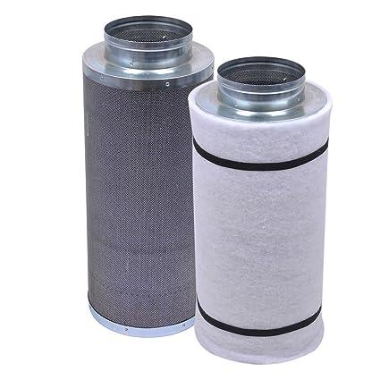 تولیدی فیلترهای کربن