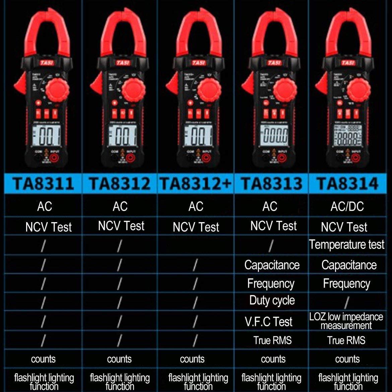 TA8312 Digital Clamp Ammeter AC//DC Volt Amp Ohm Ammeter Multimeter Voltmeter 600A Electronic Clamp Meter Diode Tester