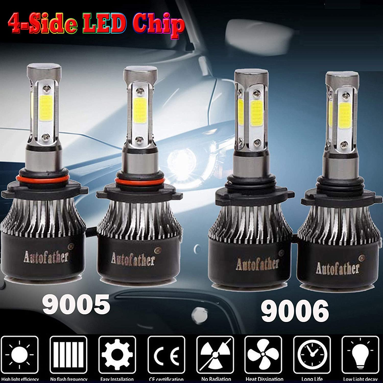 H1 LED Headlight Bulbs White 6000K for Trucks Cars Lamps DRL Driving Replacement Bulb Conversion Kit Upgrade High Low Beam Plug Fan Super Bright COB Chips 12V 24V 80W 10000LM 1 Year Warranty【1797】