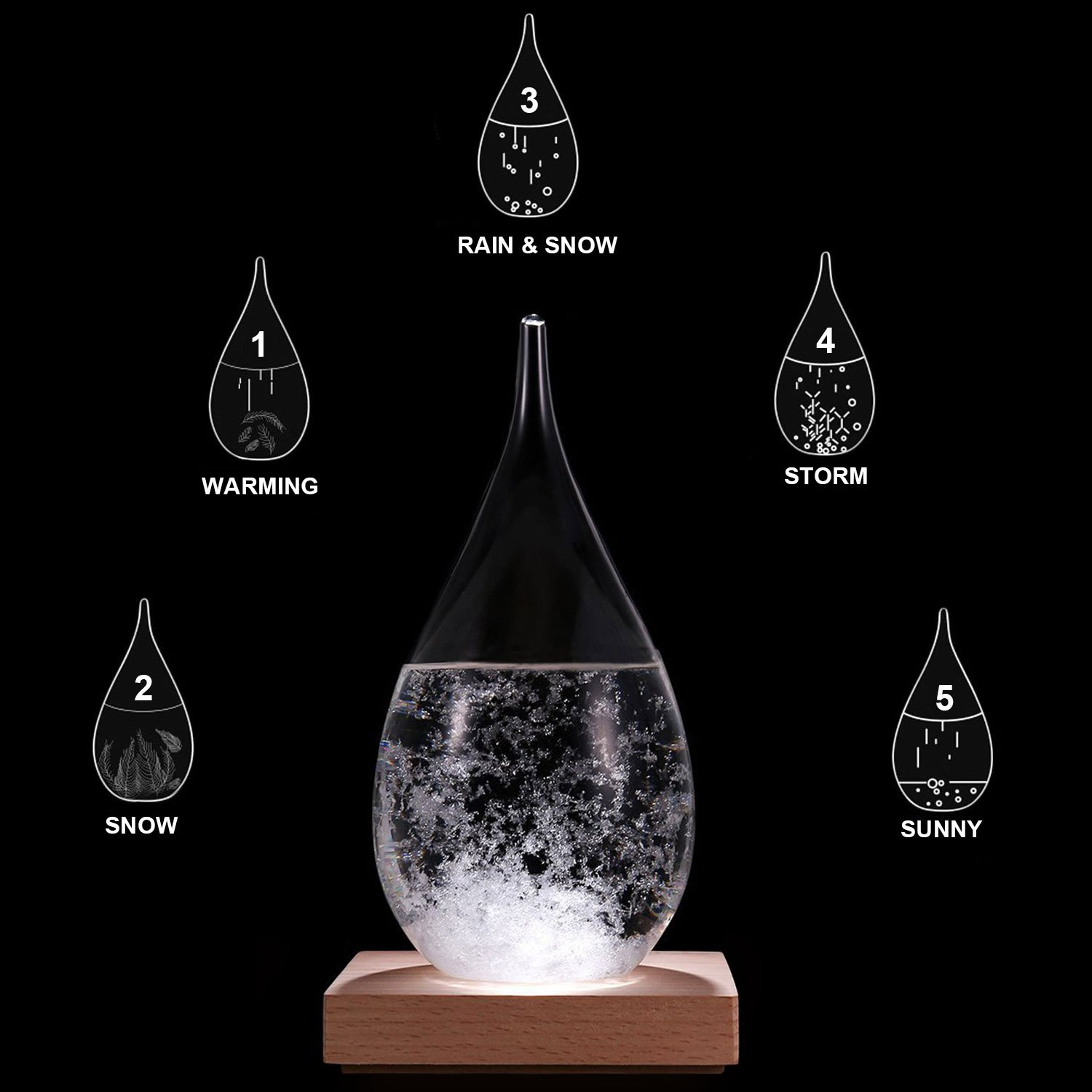 Amymami Storm Glass Weather Predictor, Christmas Decorations Gift,Creative Stylish Weather Station Forecaster Storm Glass Bottles Barometer with Wood Base, 6.8X 3.4X 3.4 inches by Amymami (Image #4)
