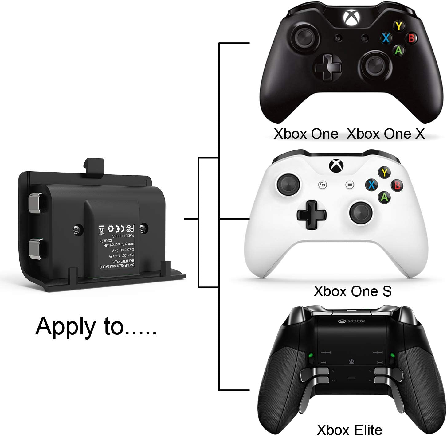 Xbox One/One X/One S Controlador cargador, doble ranura Xbox One ...