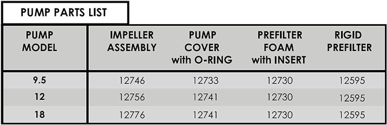 Pondmaster 02718 Model 18 Supreme 1800 GPH Magnetic Drive Fountain Pond Pump Renewed