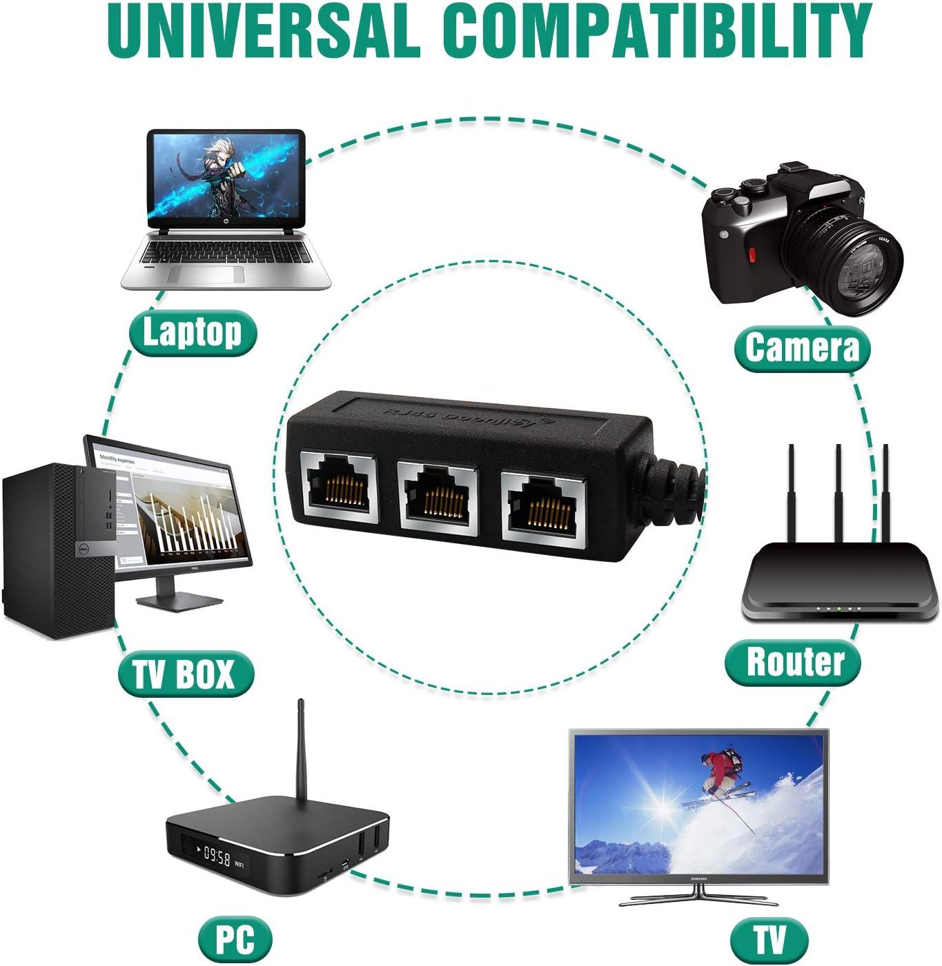 RJ45 3-Port Splitter Adapter,Trunple RJ45 1 Male to 3 Female LAN Ethernet Splitter Cable Cat7 Compatible with Cat5e Cat6 Black