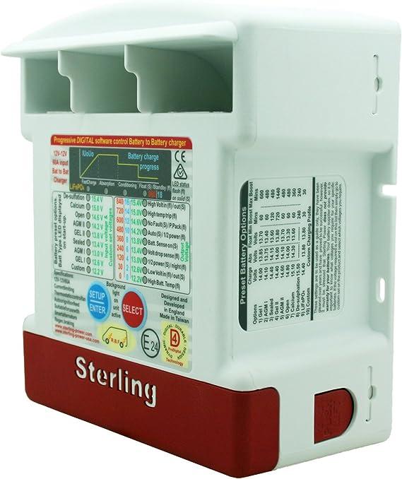 Sterling BB1260