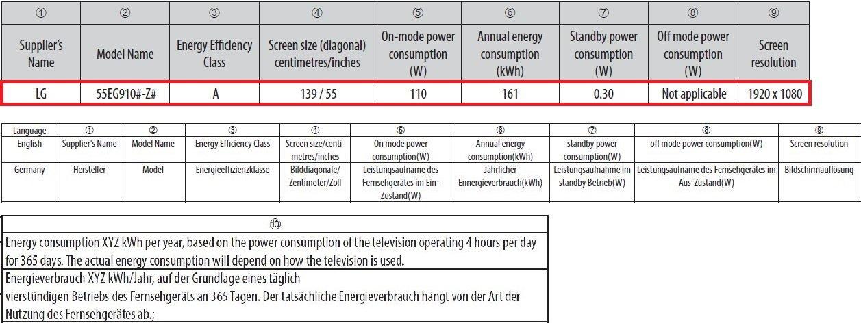 Ungewöhnlich Zopfdraht Lieferanten Zeitgenössisch - Elektrische ...
