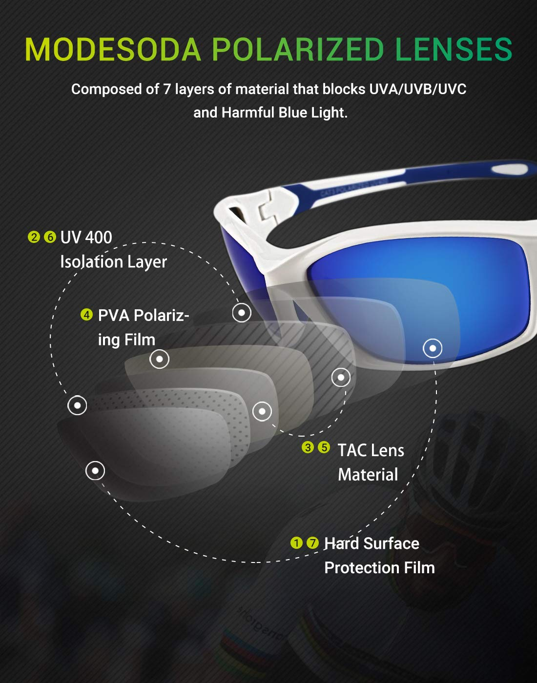 modesoda Sports Polarized Sunglasses UV Protection for Driving Cycling Fishing Running for Men Women