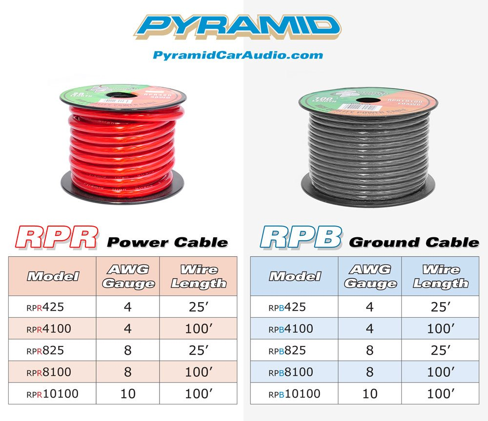 Amazon.com: Pyramid RPR825 8 Gauge Power Wire 25 feet OFC (Clear Red ...