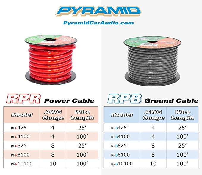 Amazon.com: Pyramid RPR425 4 Gauge Power Wire 25 feet OFC (Clear Red ...