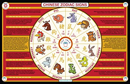 picture about Printable Chinese Zodiac Placemat titled Tot Communicate Chinese Zodiac Indicators Useful Placemat for Small children, Washable and Very long-Long lasting
