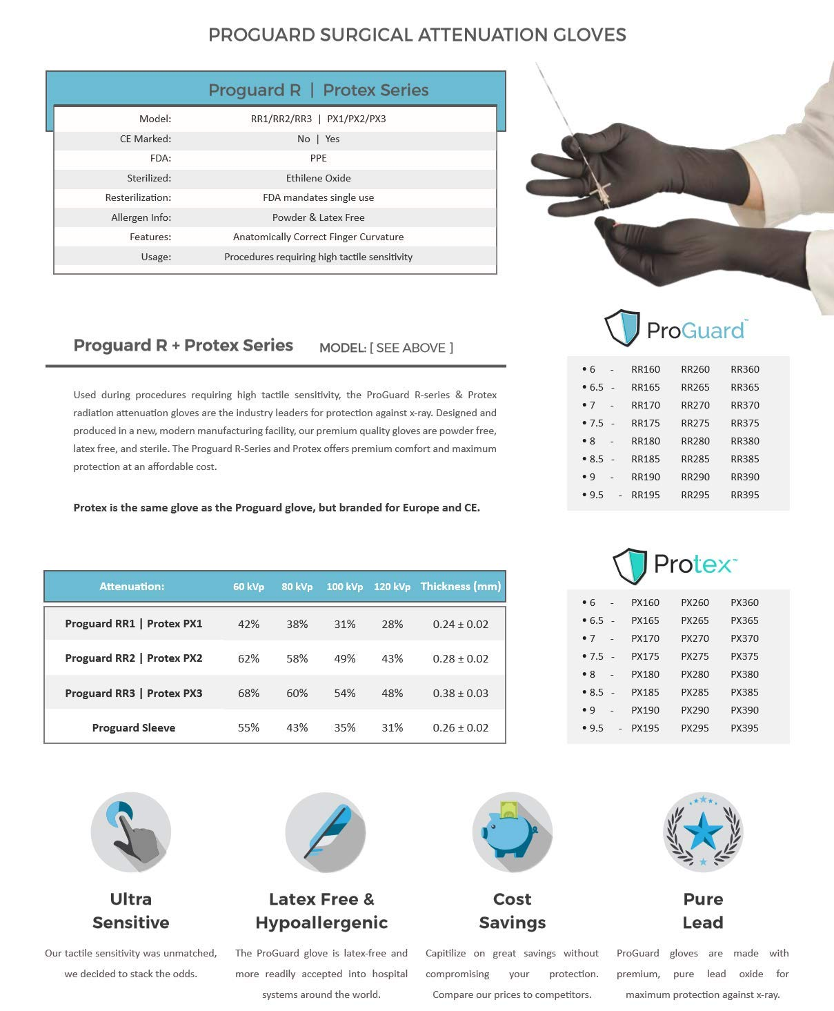 ProGuard Leaded Surgical Radiation Attenuation Gloves - Powder & Latex Free, Disposable (9.5, RR2)