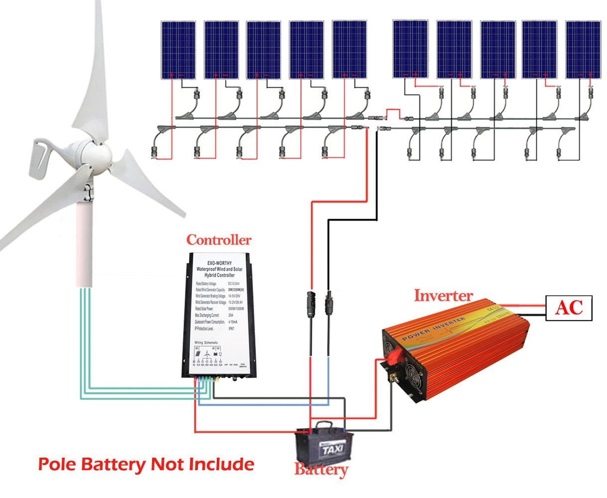 Eco Worthy 1400w Off Grid Solar Wind System Charging Kits 400 Load Cell Wiring Diagram Panel Uk Watt Turbine Generator With Hybird Charge Controller 10pcs 100w Poly Panels