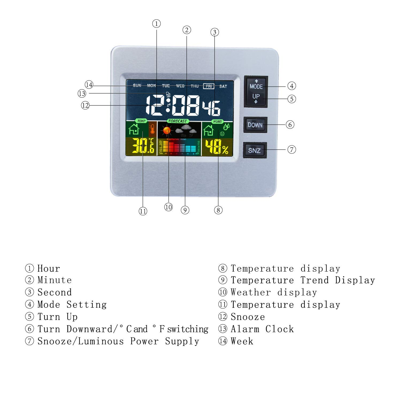 Andifany Station M/éT/éO Num/éRique sans Fil avec /éCran Color/é LCD pour Pr/éVisions M/éT/éOrologiques avec Capteur Int/éRieure R/éVeil De Moniteur Dhumidit/é De La Temp/éRature H306
