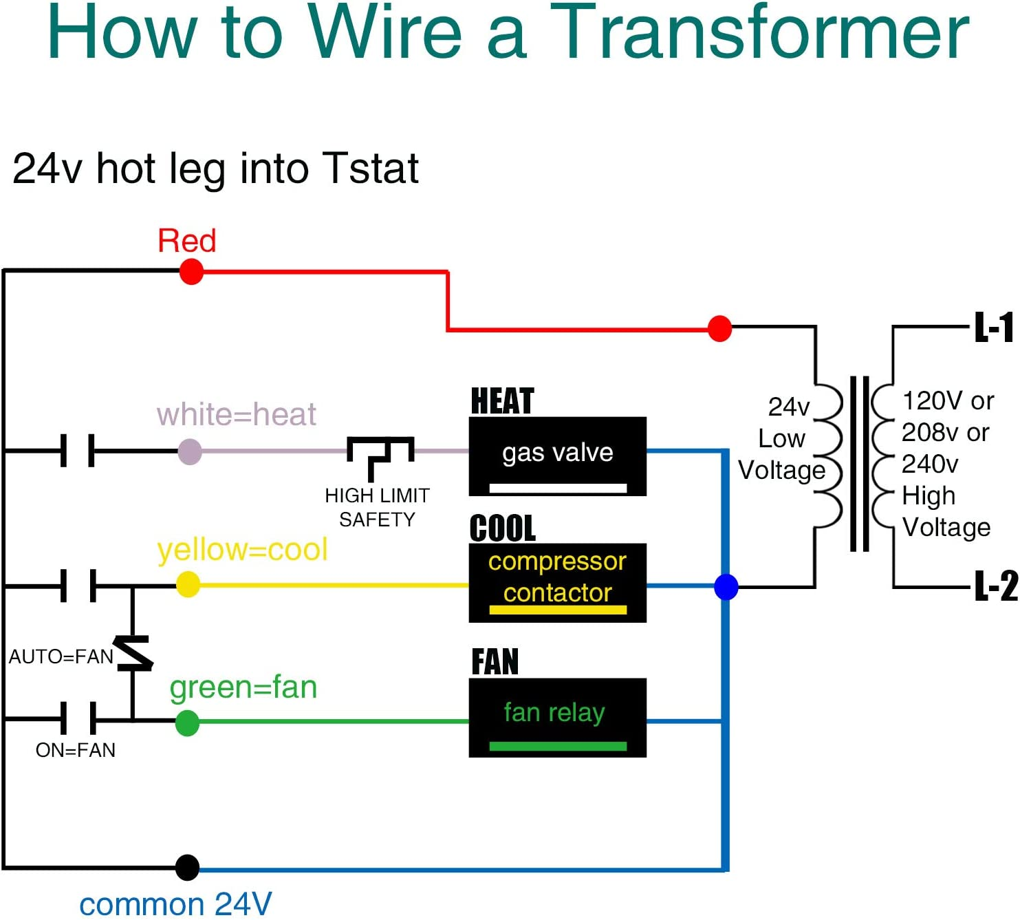 Control Transformer 40VA, Primary 120, 208, 240V Secondary 24V, HVAC Furnace  Multi Tap - - Amazon.com | Hvac Transformer Wiring Diagram |  | Amazon.com