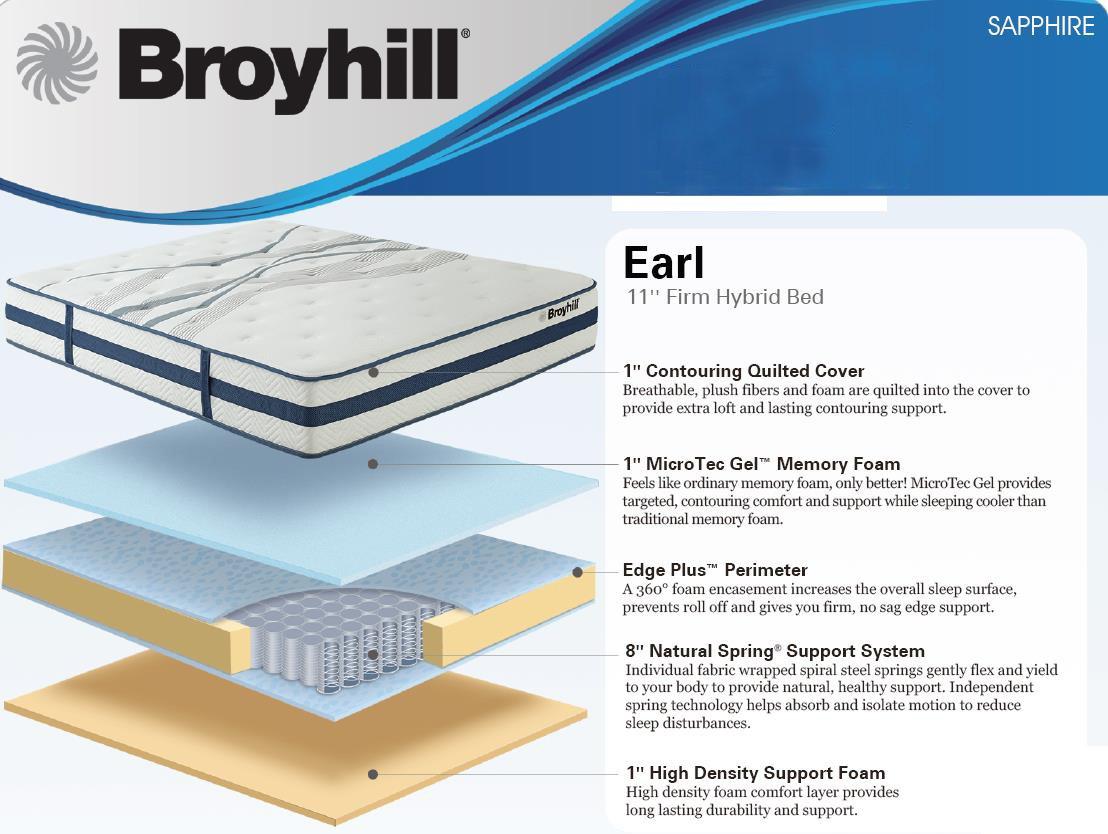 Amazon.com: Broyhill imifbsa1100ftxl Earl zafiro ...