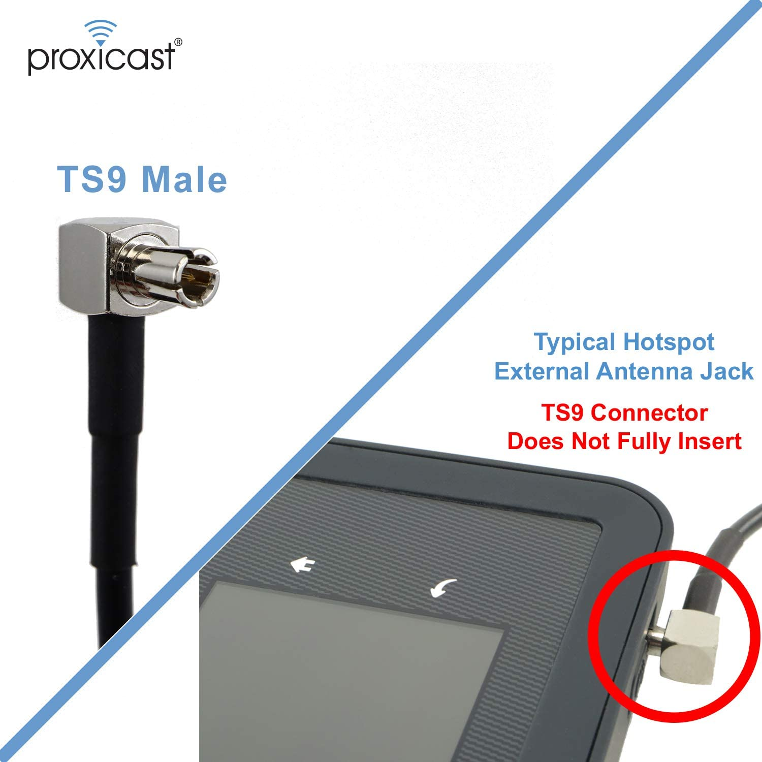 Proxicast 4G / LTE 3-5 dBi Omni-Directional Magnetic Blade Antenna for AT&T Nighthawk, Velocity, Beam, Verizon Jetpack, MiFi & Other modems w/ TS9 ...