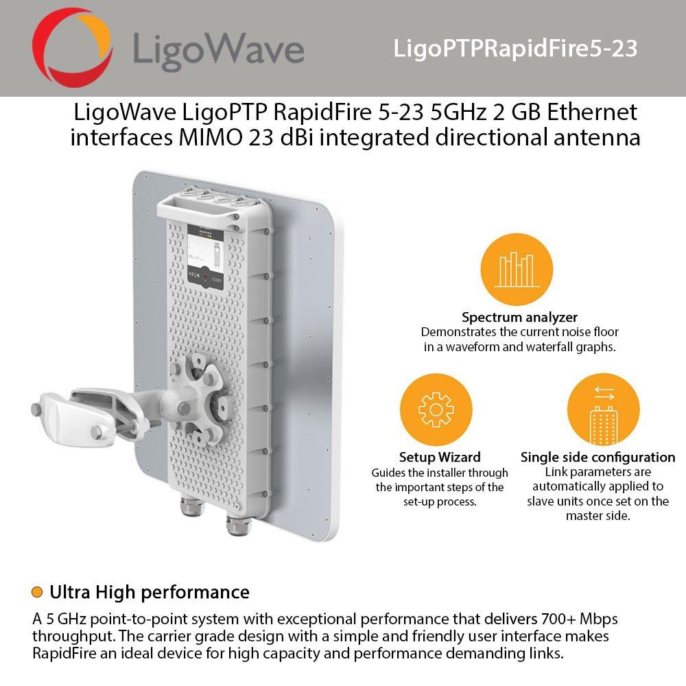 LigoWave LigoPTP RapidFire 5-23 5GHz 2GB Ethernet MIMO 23dBi directional antenna