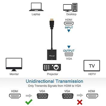 Remarkable Amazon Com Moread Hdmi To Vga Gold Plated Hdmi To Vga Adapter Wiring 101 Vihapipaaccommodationcom
