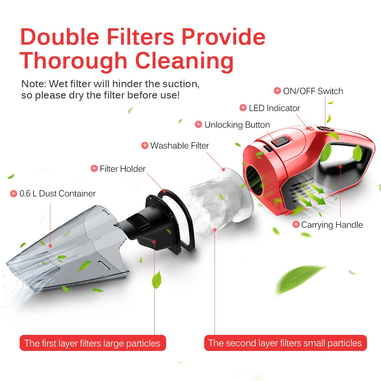 HoLife Handheld Vacuum 14.8V Hand Cordless Portable Pet Hair Home and Car Cleaning, min, Red by HoLife (Image #2)