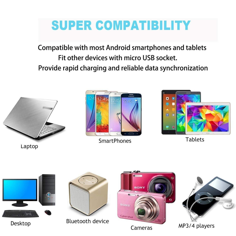 Bkinsety Cable de Carga USB Micro Android, 3 Unidades(1M 2M 3M) de Nylon Cable de Carga USB para Samsung Galaxy HTC Android Teléfono y más (Azul + negro)
