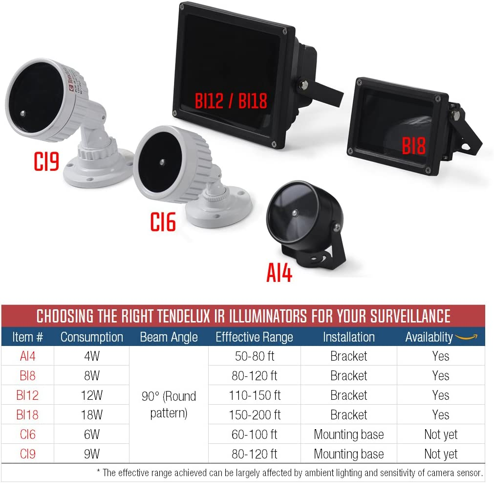 Tendelux 80ft IR Illuminator | AI4 No Hot Spot Wide Angle Infrared Light for Security Camera (w/Power Adapter) 61pfe61MLDL
