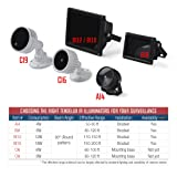 Tendelux 80ft IR Illuminator | AI4 No Hot Spot Wide Angle Infrared Light for Security Camera
