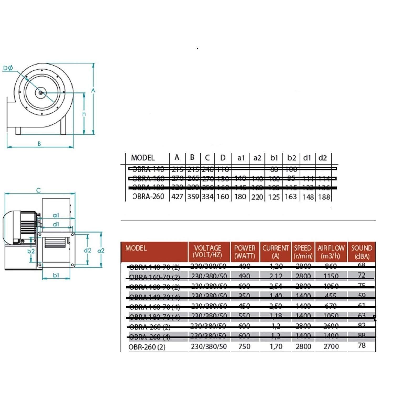 Extracteurs Ventilateurs aspiration Ventilation 230 Volt Industriel Ventilateur radial Centrifuge avec 900W variateur de vitesse