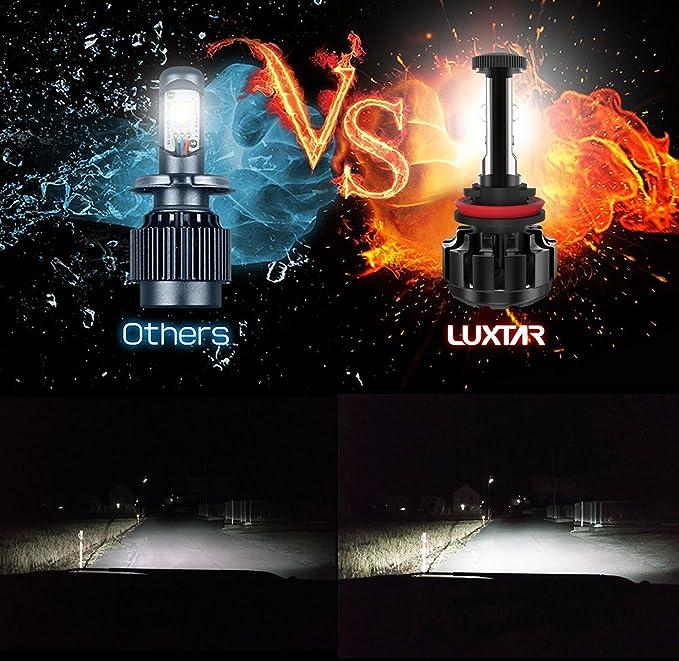 luxtar LED bombillas para faros delanteros Kit de conversión - H11 (H8), CREE xhp50 9600lm 6000 K Blanco frío: Amazon.es: Coche y moto