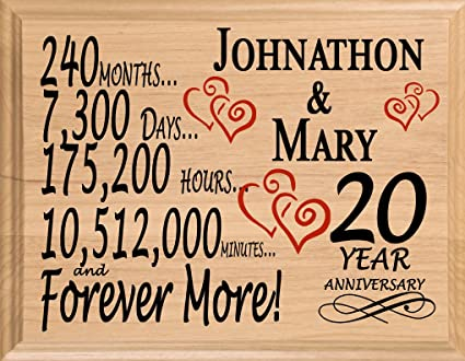 Image Unavailable. Image not available for. Color: Broad Bay 20th Personalized 20 Year Anniversary Wedding Gift for Wife Husband ...