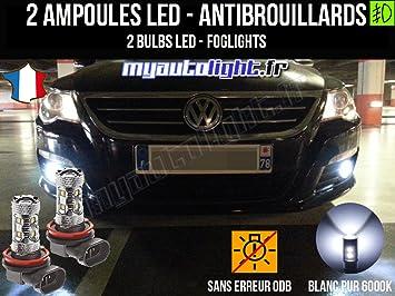 Bombillas LEDs antibrouillards para Volkswagen Passat CC
