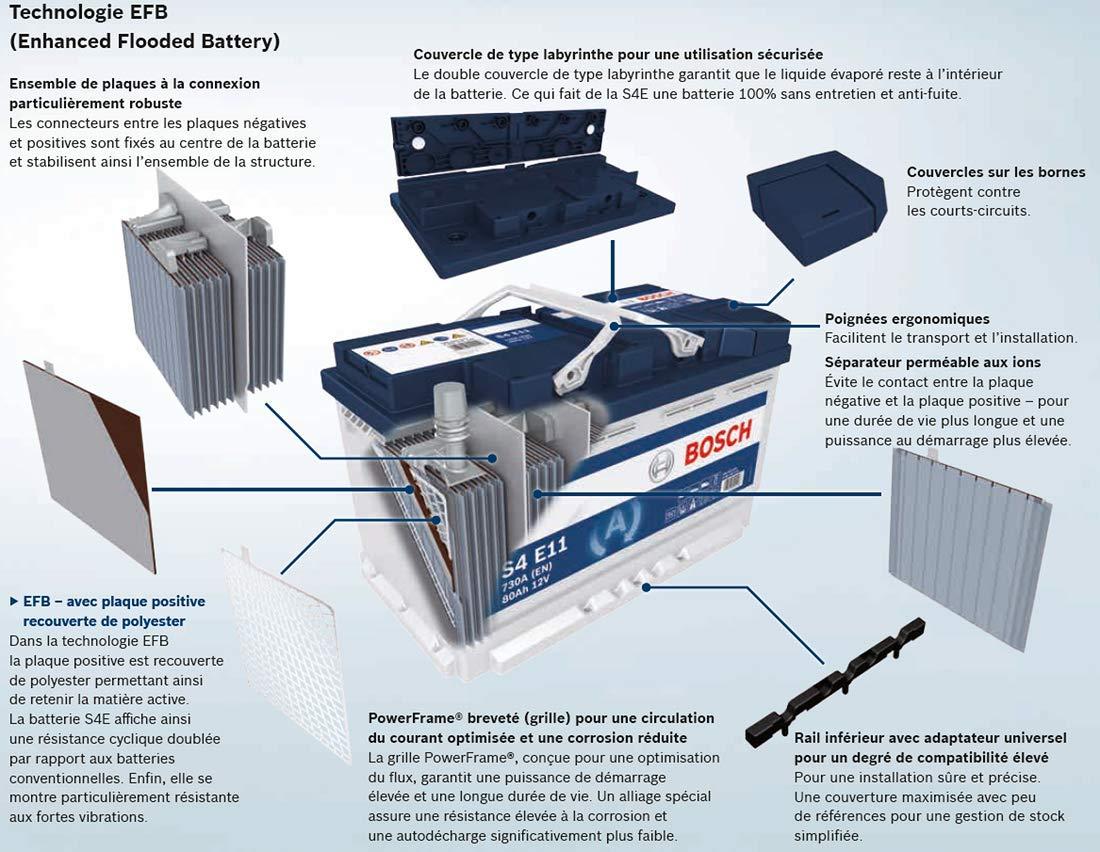 BOSCH S4E05 Batterie de Voiture 60A//h-640A-dernier mod/èle//Nouvelle Performance