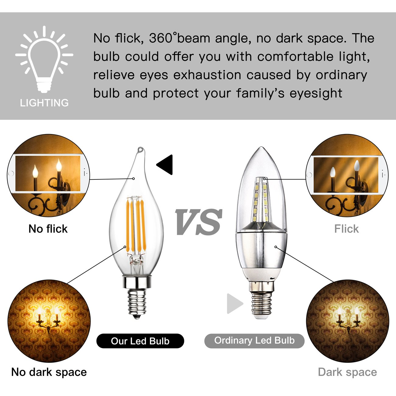 E12 LED Candelabra Bulb 60W Equivalent Dimmable LED Chandelier Light Bulbs 6W 2700K Warm White 550LM CA11 Flame Tip Vintage LED Filament Candle Bulb with Decorative Candelabra Base, 6 Packs, by Boncoo by Boncoo (Image #5)