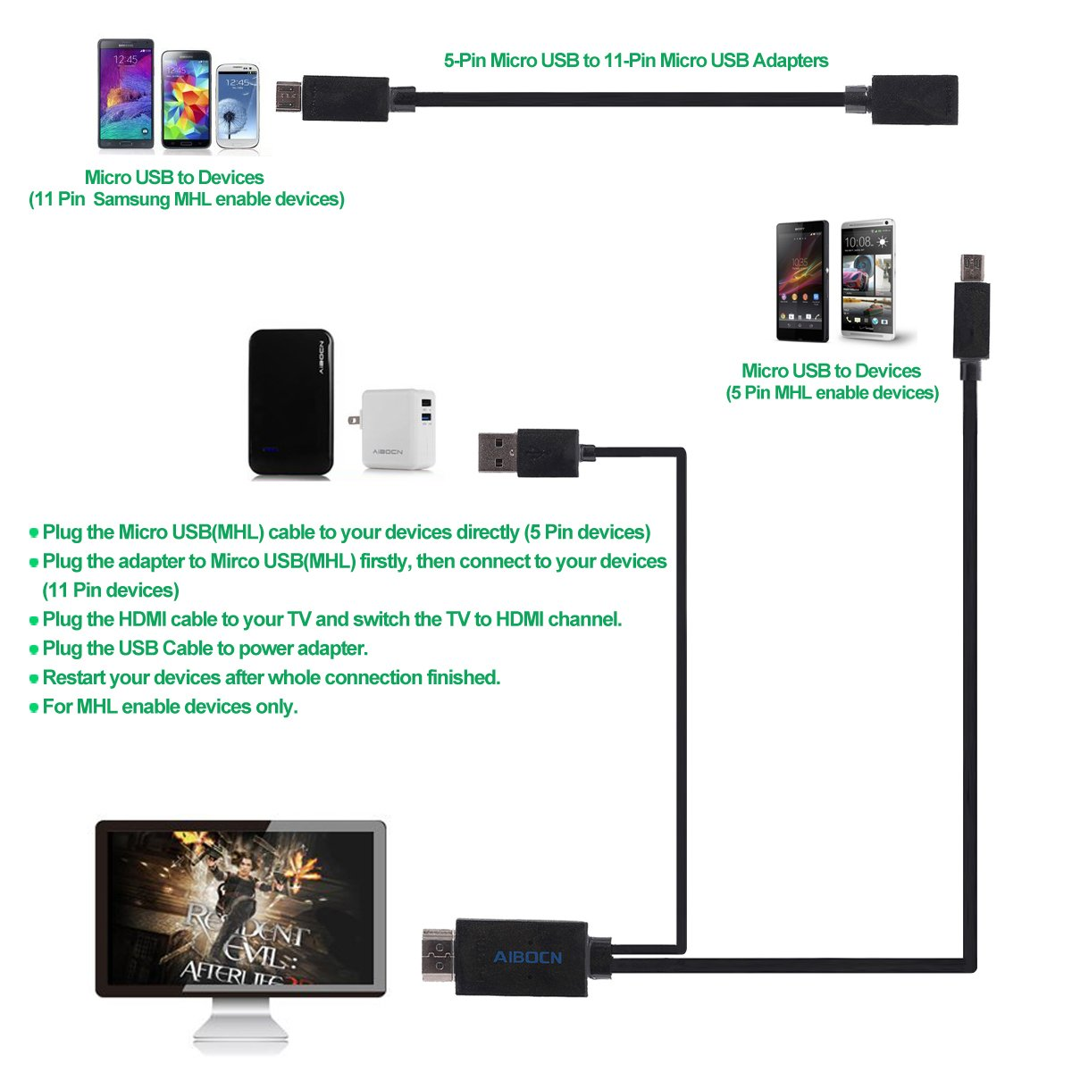 Headphone Adapter Screen Protector Charger Cable 092717 Usb Wiring Diagram Power Computers Accessories
