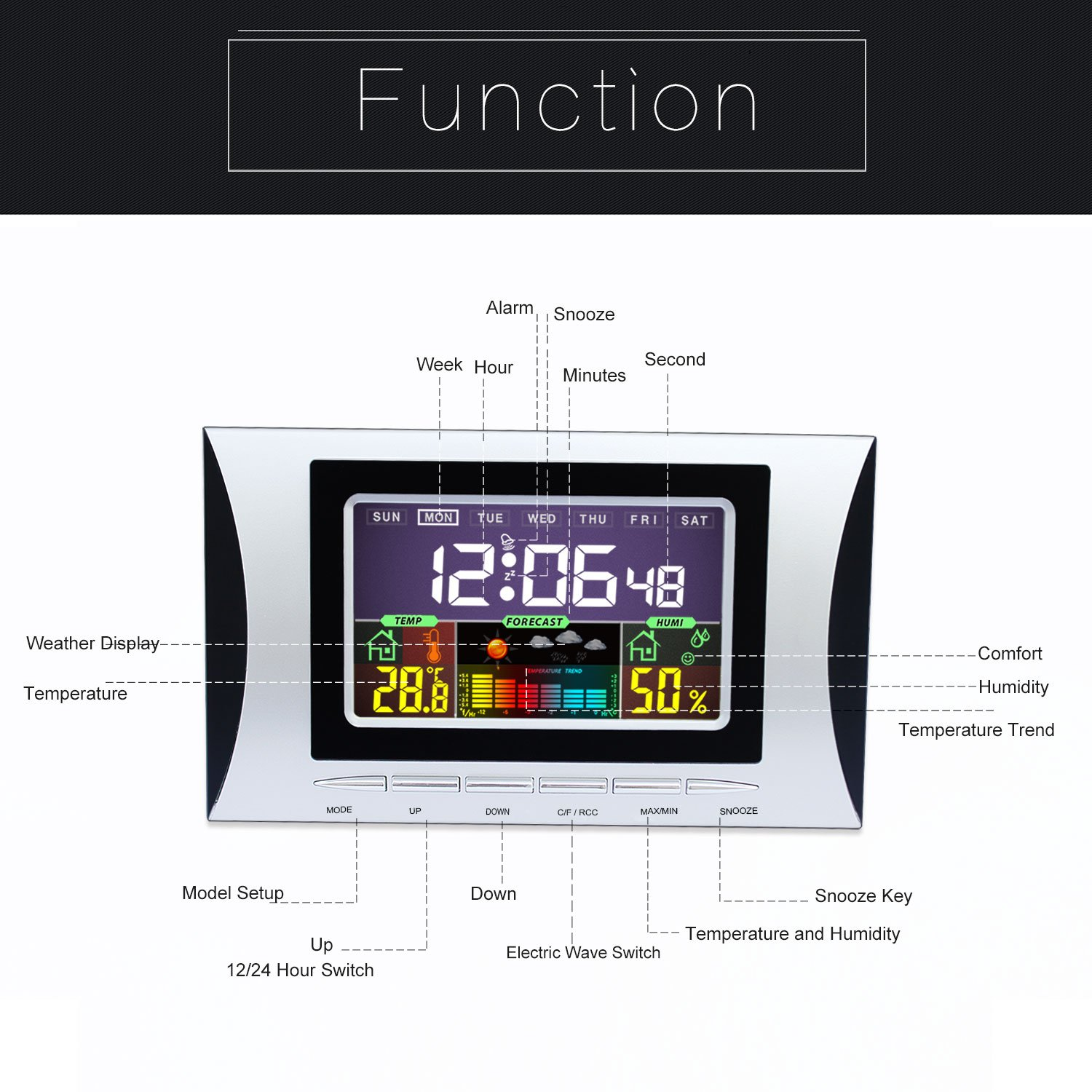 hiyoo Digital Wireless Weather Station with Indoor/Outdoor Wireless Sensor - Higrómetro Termómetro with large Accu Transferencia Temperature and Humidity ...