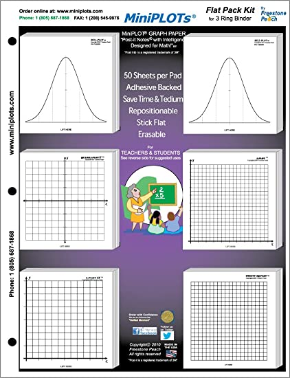 amazon com miniplot graph paper kit 2 normal curves 4 xy axis