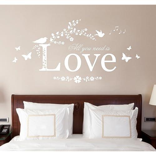 Bedroom Art: Amazon.co.uk