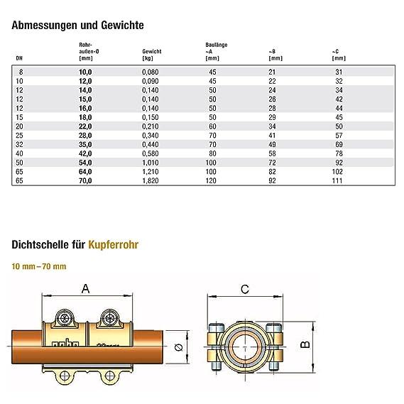 Stabilo Sanitaer Reparaturschelle 10 Mm Dichtschelle