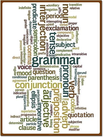 Classroom Poster Grammar Wordle