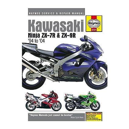 Haynes 94 - 03: Kawasaki ZX9R Manual de Reparación: Amazon ...
