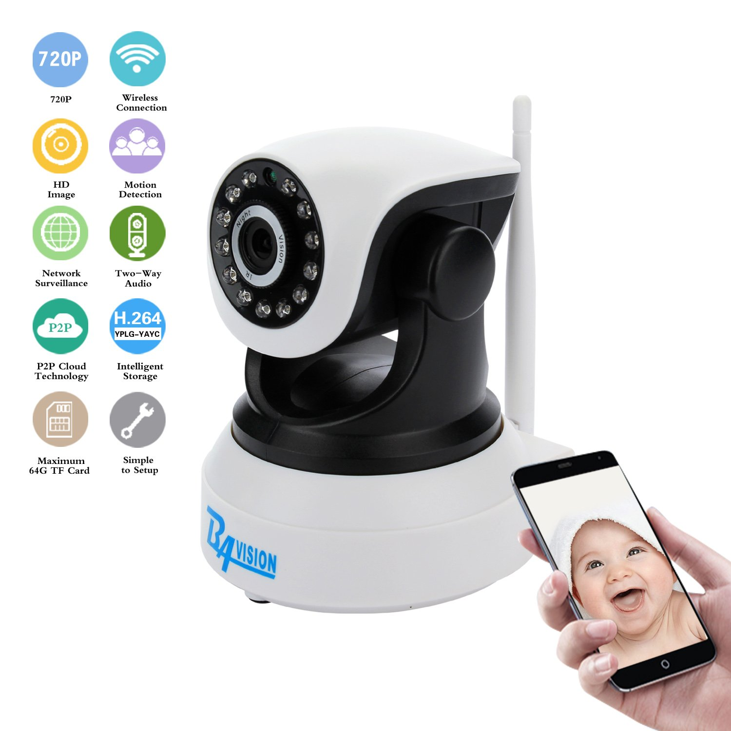Amazon.com : BAVISION Wifi IP Camera Wireless Home Security ...
