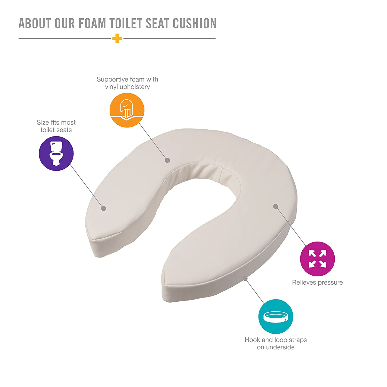 Amazon Duro Med Toilet Seat Cushion Cushioned Toilet Seat