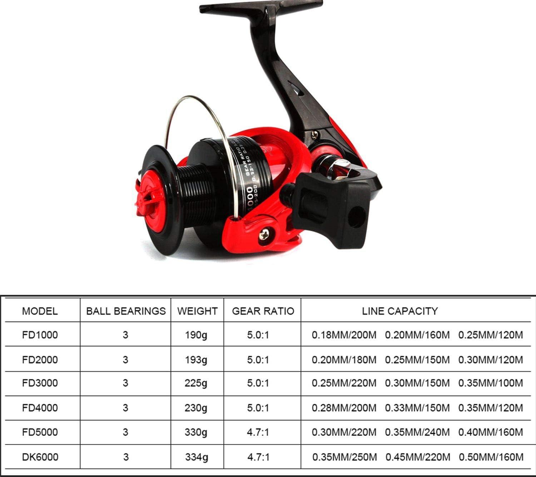 High Speed G-Ratio 5.1:1 Bait Folding Rocker Spin Saltwater Fishing Reels W//Line