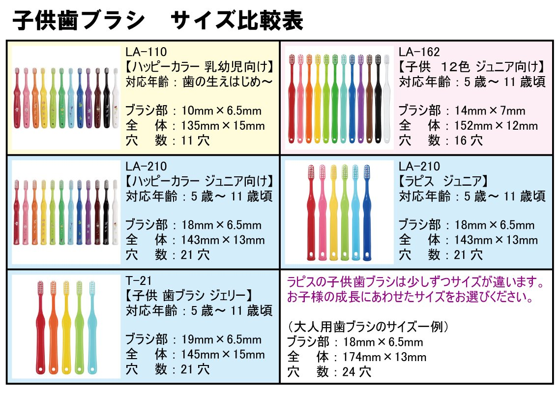 【made japan Brush 】Children's Toothbrush Pack of 12 Colors