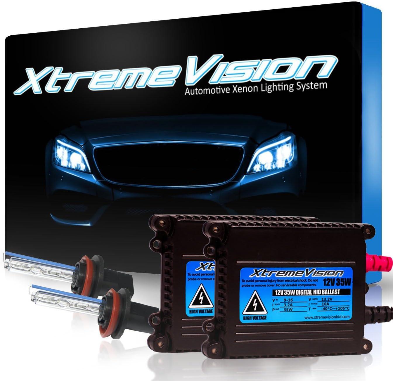 Vvme Hid Conversion Kit Wiring Diagram Residential Electrical Amazon Com Kits Lighting Automotive Rh Headlight Two Light