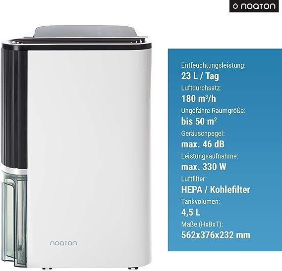Noaton DF 4123 HEPA + 2 filtros de carbón: Amazon.es: Bricolaje y ...