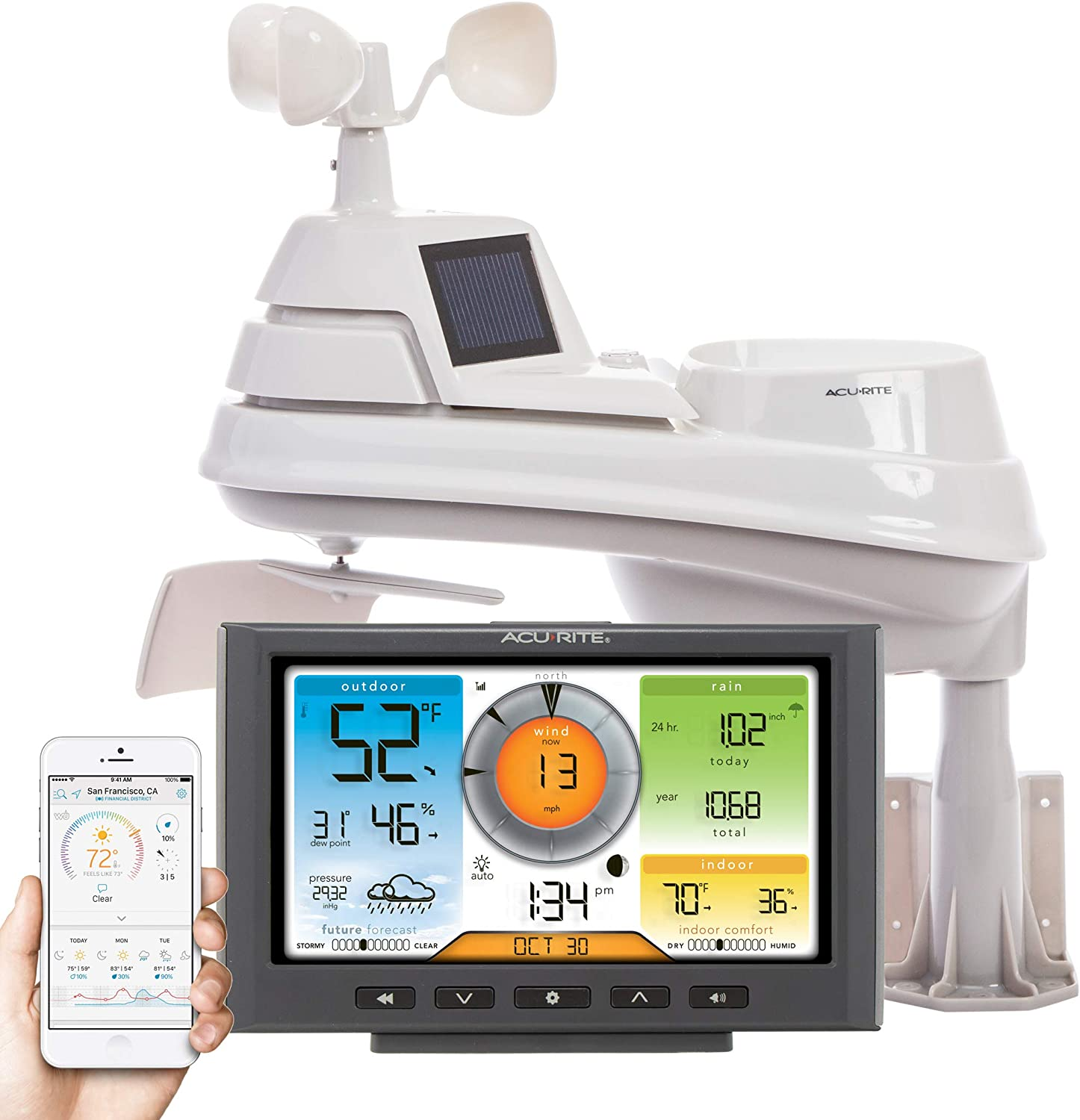 AcuRite 01540M 5-in-1 Weather Station with Wi-Fi Connection to Weather Underground