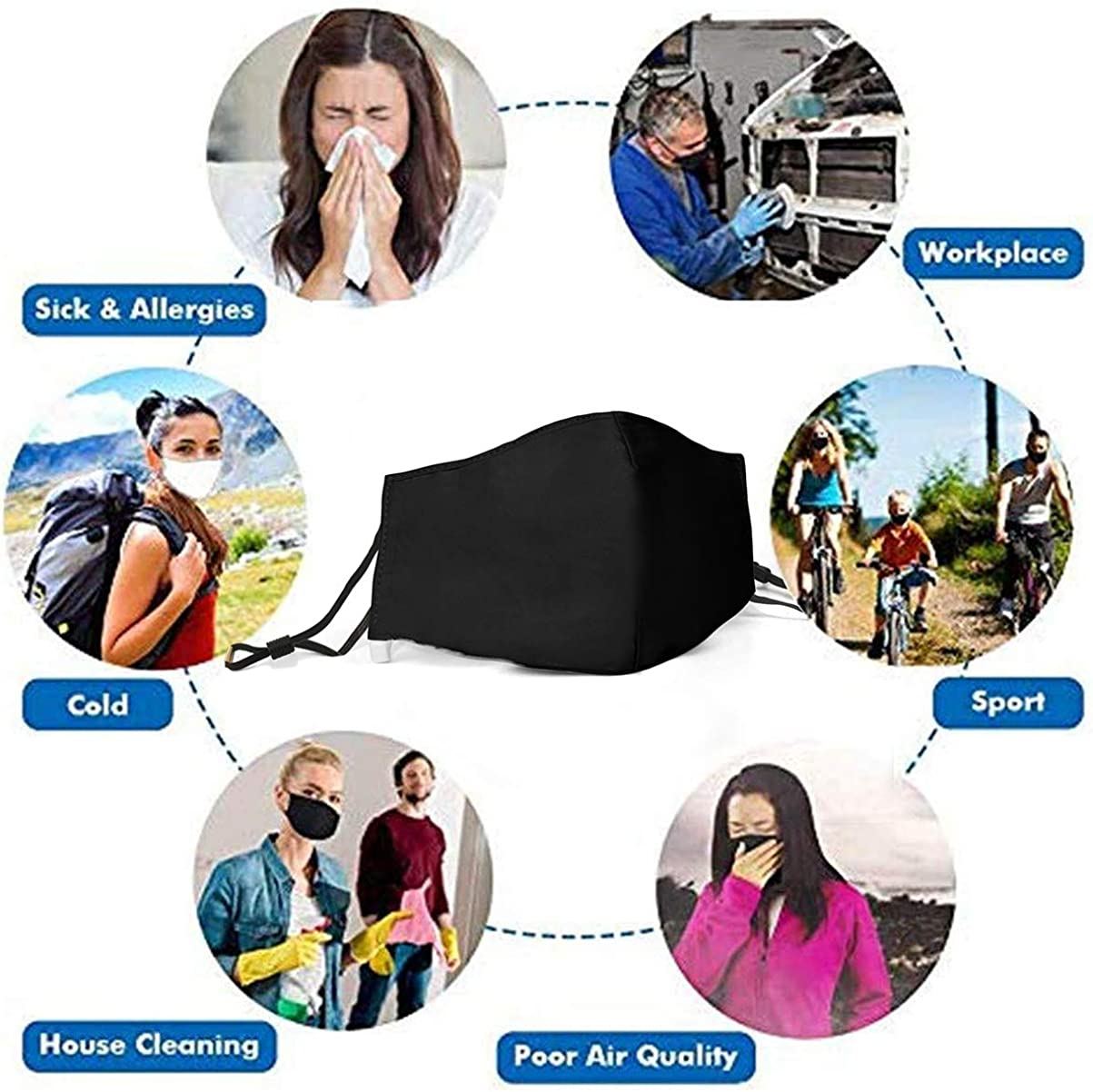 DHAKDQ Unisex Mouth Face Cover Washable Anti Dust Face Cover for Adults Kids