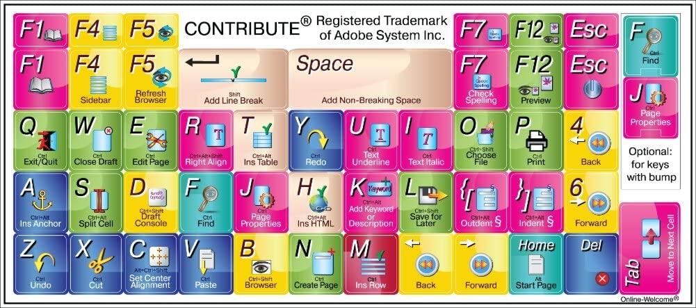 Adobe Contribute New Color Shortcut Sticker for Keyboard